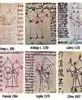 Numerología en el Tarot